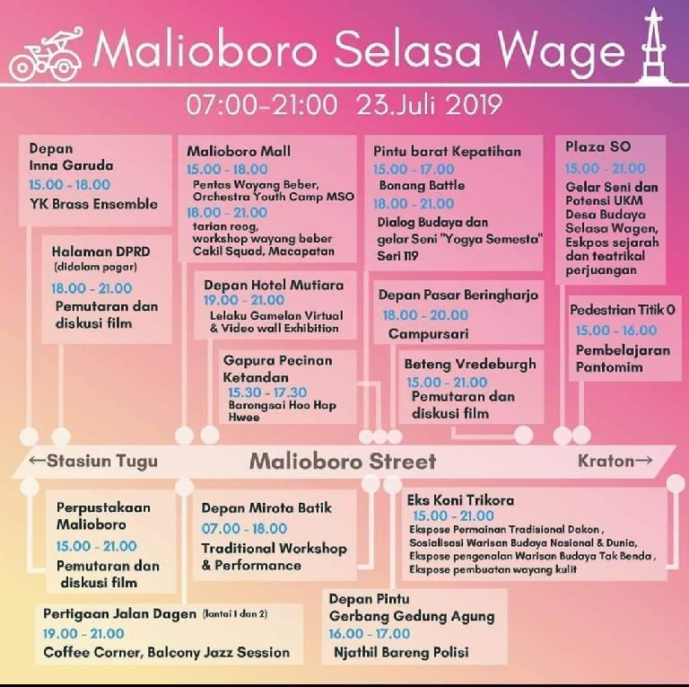Atraksi Pedestrian Malioboro Selasa Wage (23 Juli 2019)